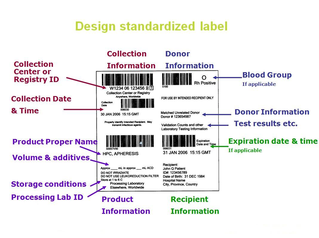 Design standardized label