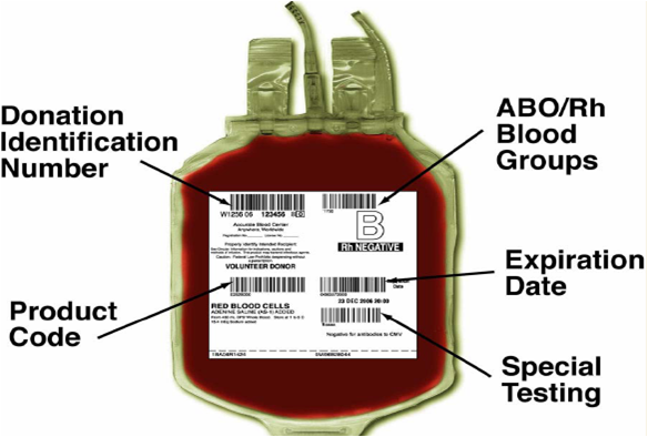 Identified Unit of Blood